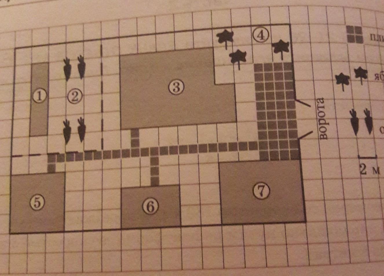 сколько процентов всего участка занимает баня