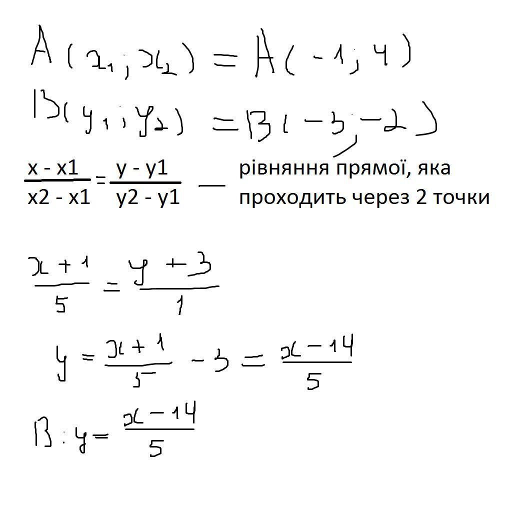 Складіть рівняння прямої, яка проходить через