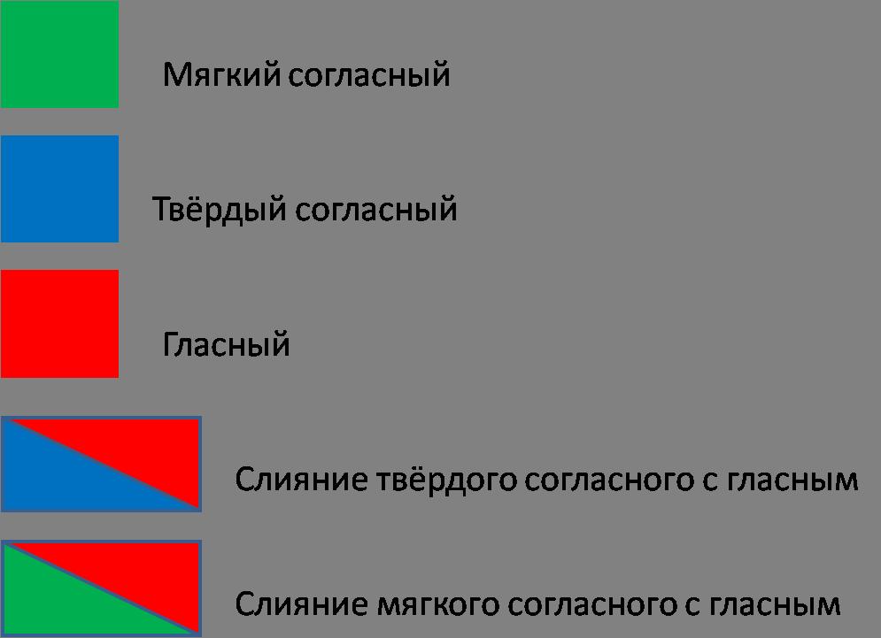 схема слова а-а-а