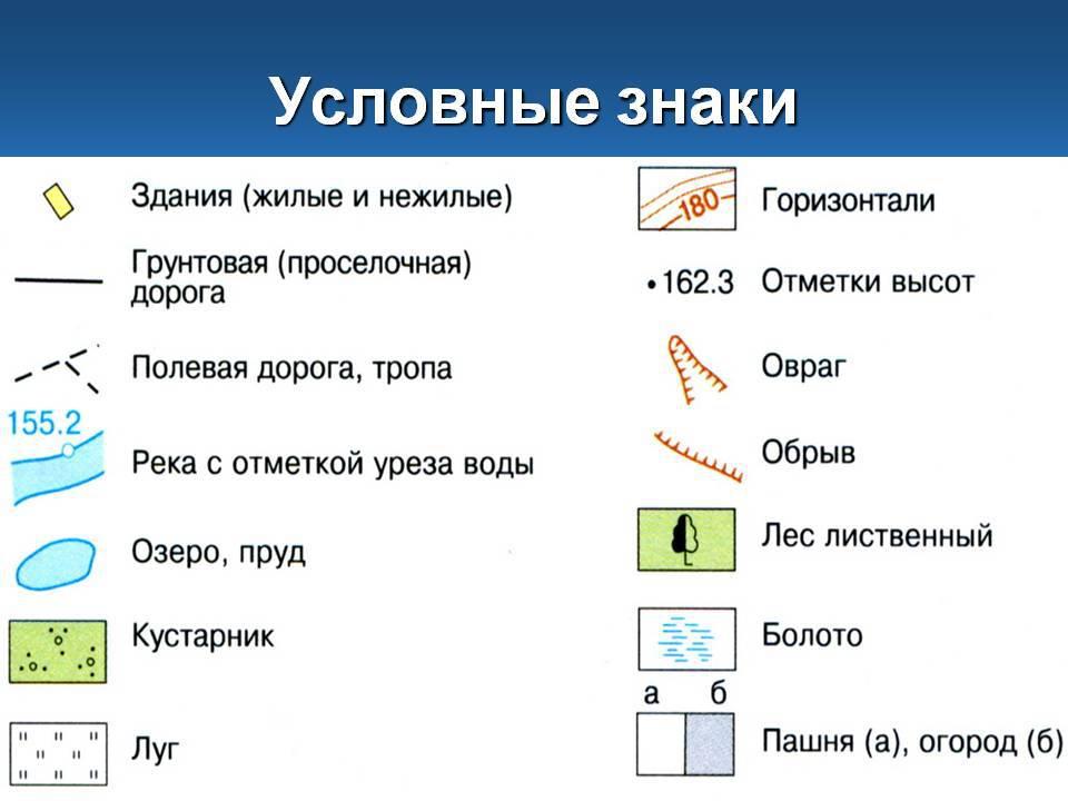 Условные географические обозначения картинки