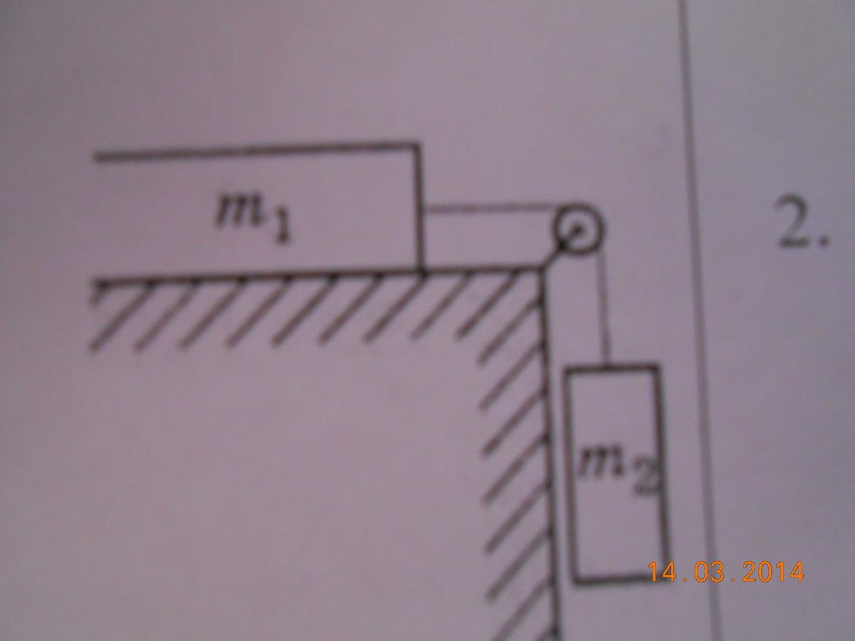 ГДЗ по физике за 911 классы к сборнику задач по физике
