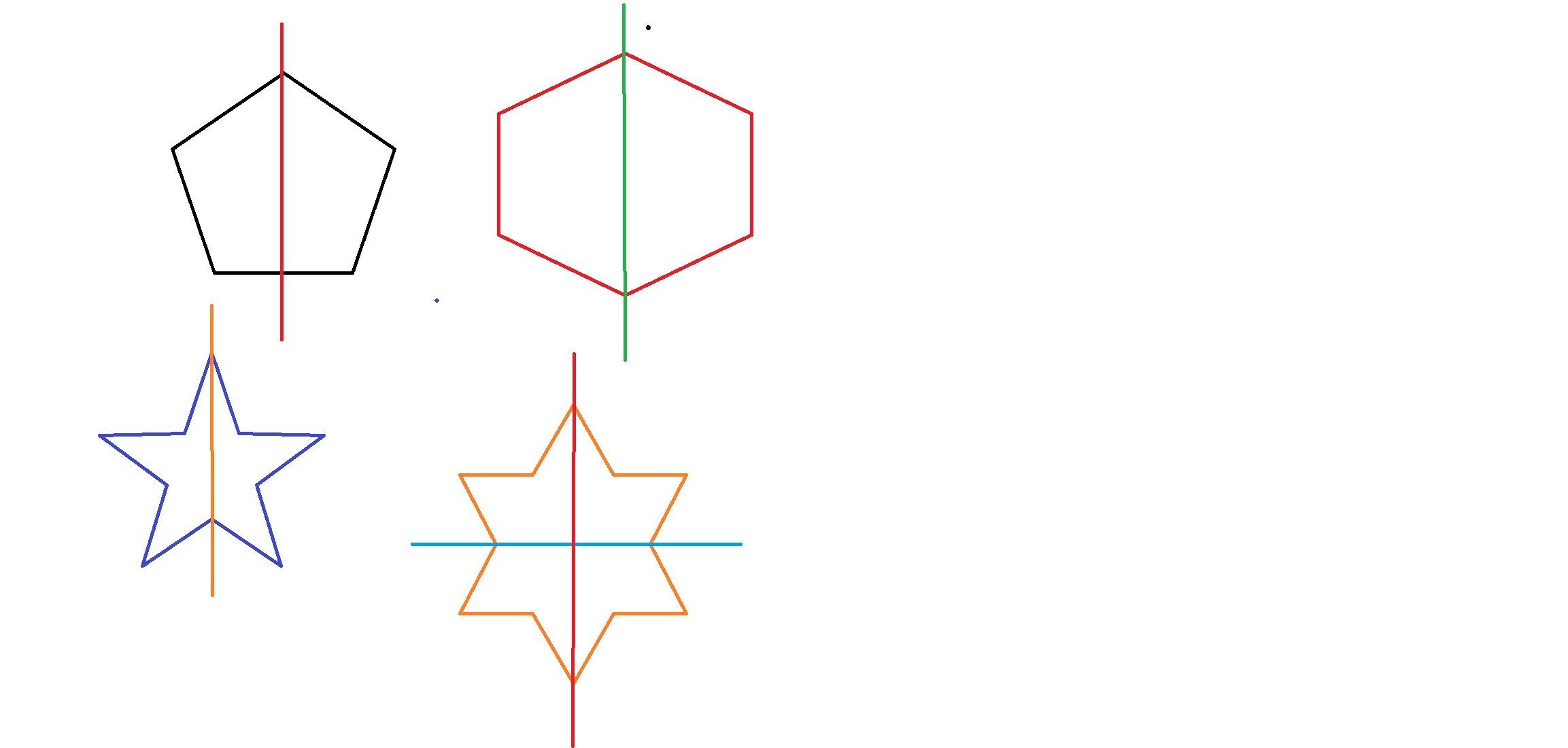 как рисовать осевая симметрия картинки район является курортной