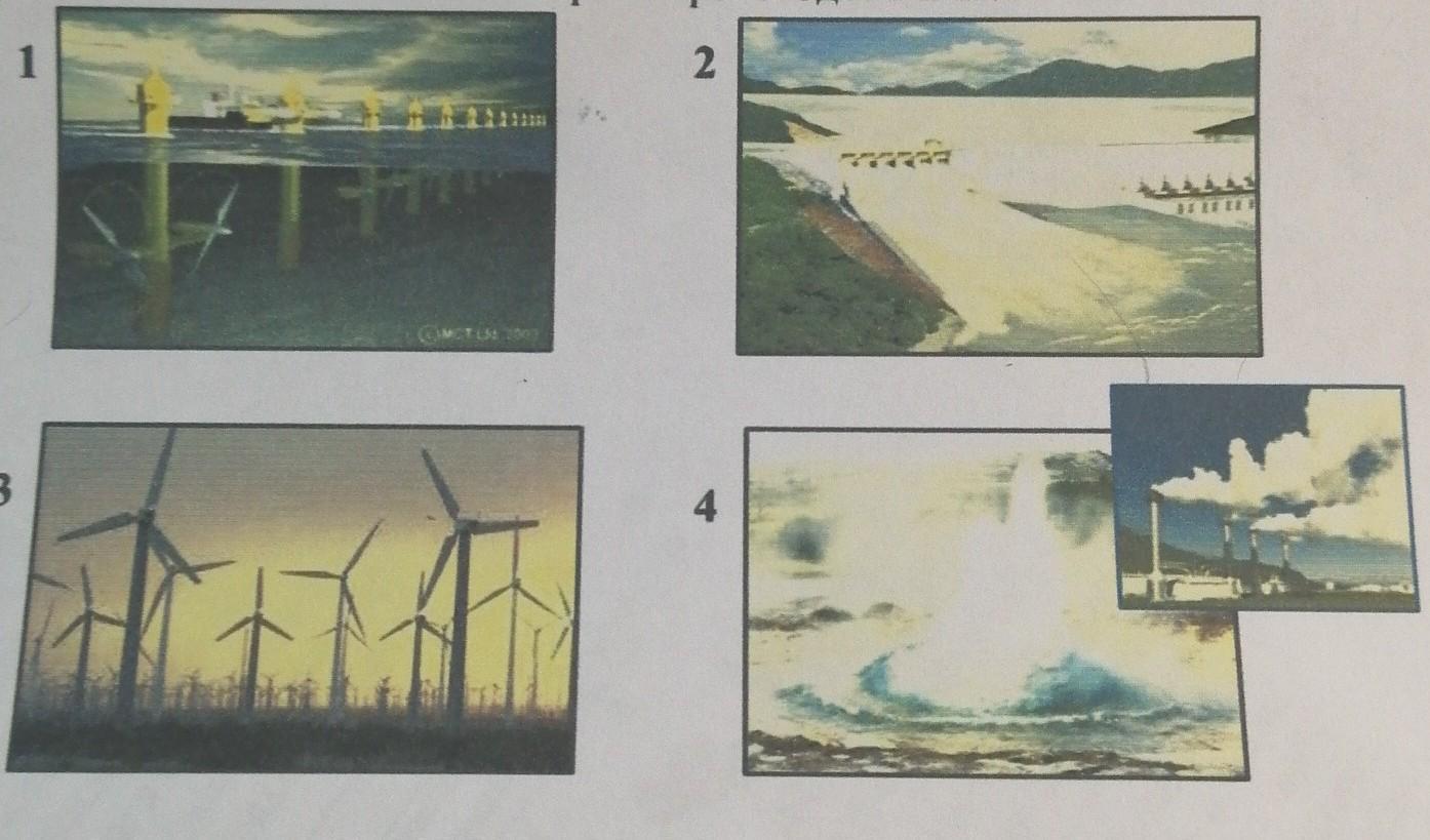 На рисунке представлены источники различных