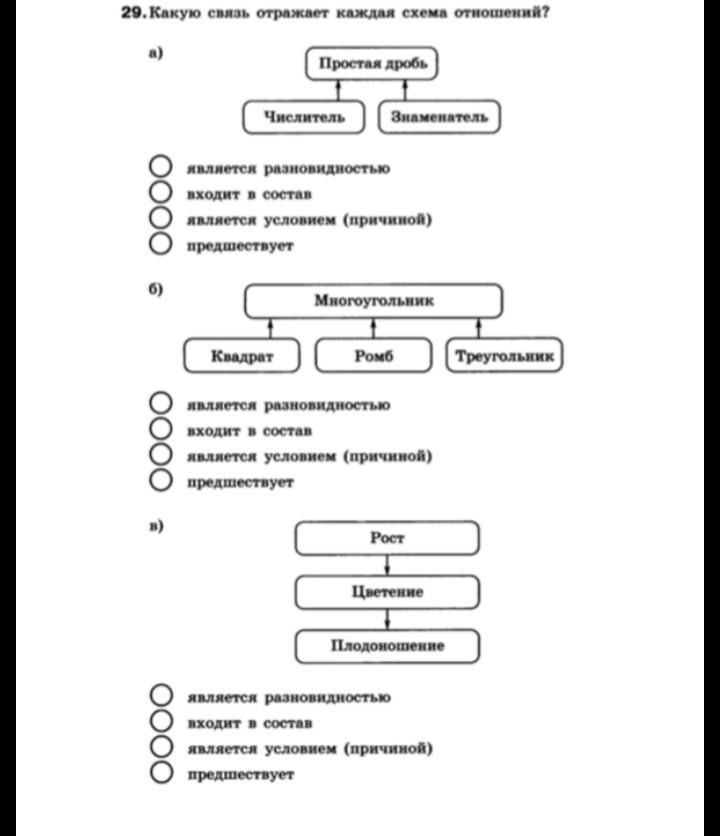 Какую связь отражает каждая схема 950