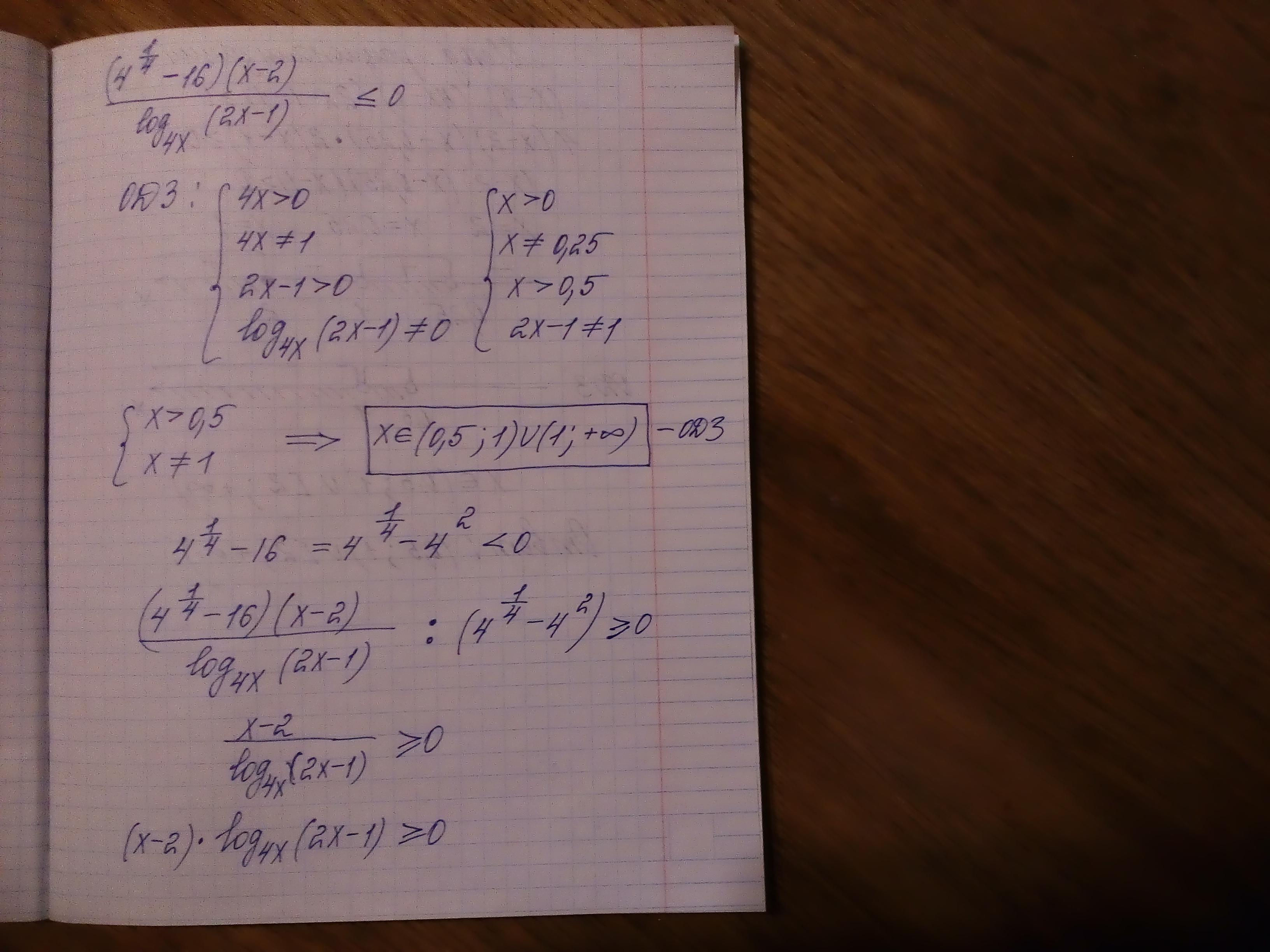Решите неравенство (4 в степени 1/4 -16)(х-2) /