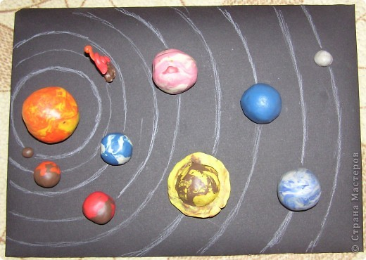Модель солнечной системы своими руками из пластилина фото
