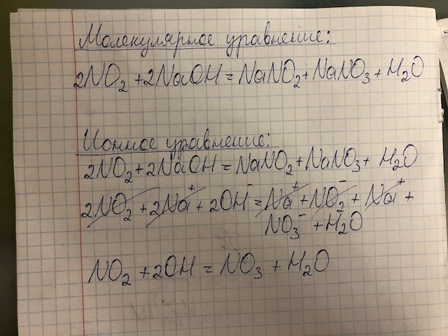 как составить уравнение в молекулярном виде