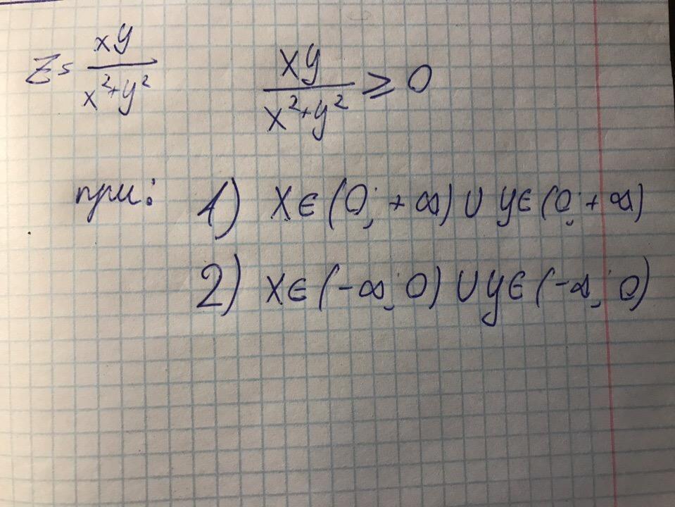 Найти область определения функции z=xy/(x^2+y^2)