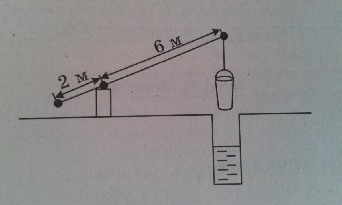 Как решить задачу колодец с журавлем пример решение задач на компьютере это