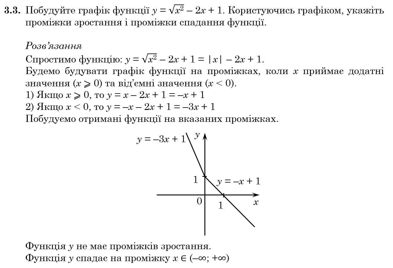 Завдання 3.3. Побудуйте графік функції.