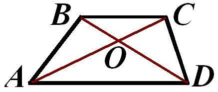 А рисунке изображена трапеция ABCD, причем АО = 20
