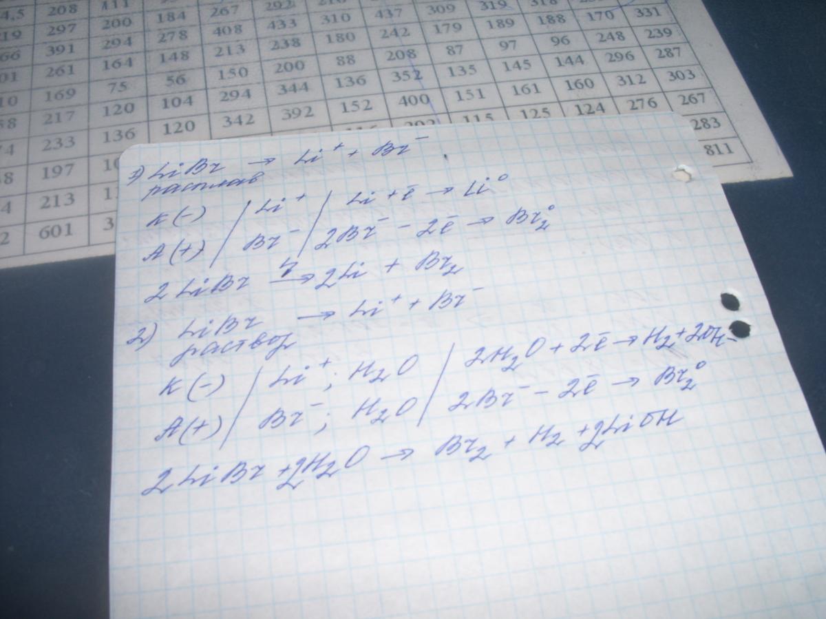 электролиз алюминия схема