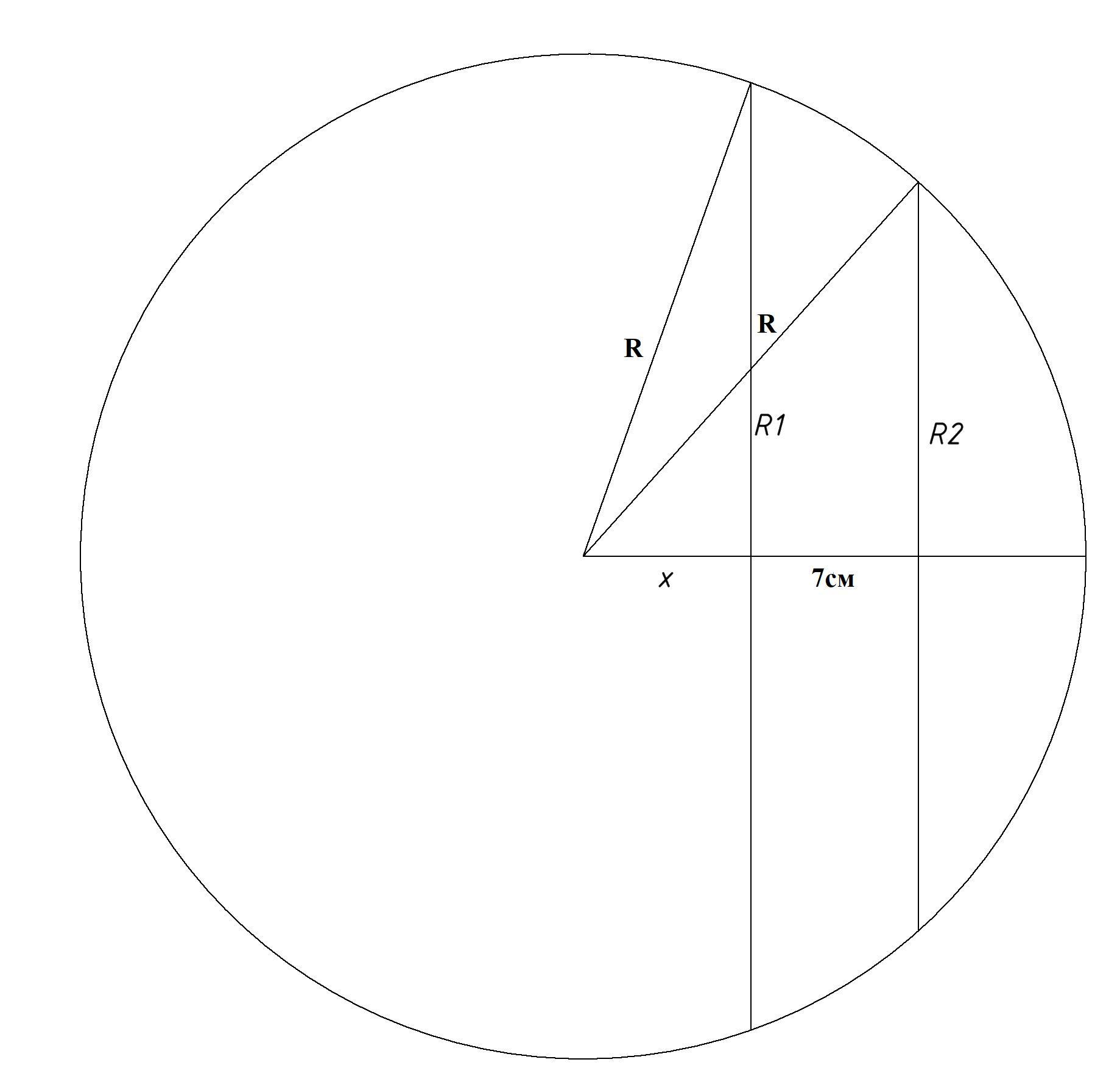 Сечения сферы двумя параллельными плоскостями