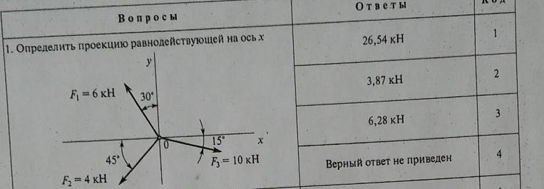 Решение задач определить равнодействующую плоскую систему решение геометрических задач с трапеции