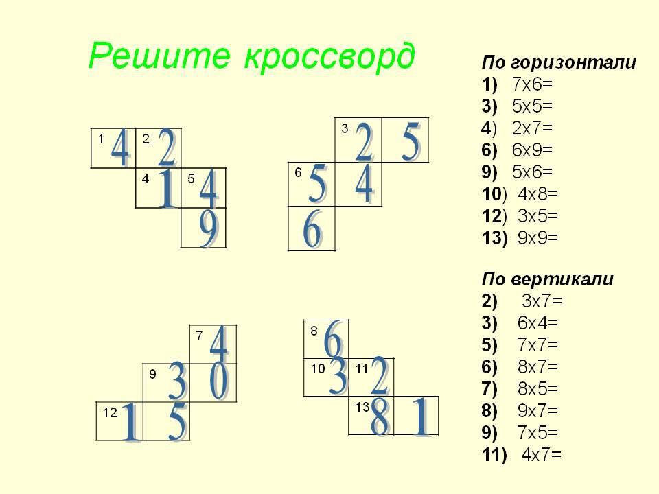 Кроссворд по математике 1 класс с ответами