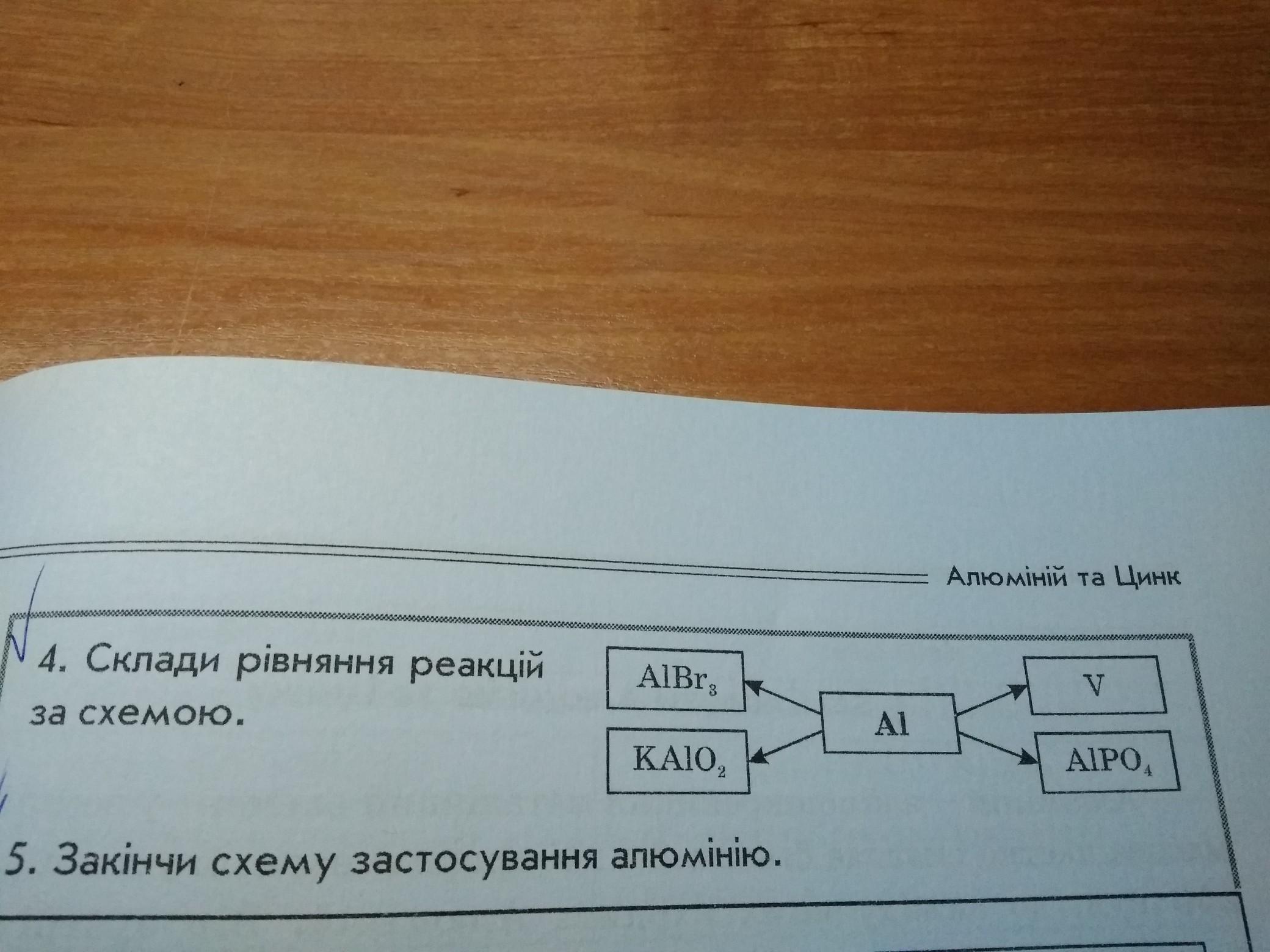 Склади рівняння реакцій за схемою