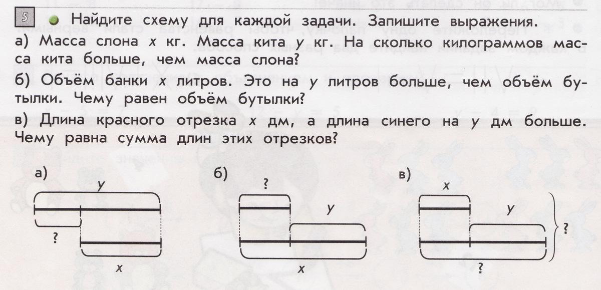 Схемы для решение задач 2 класс решения задач с решениями по пересечению поверхностей