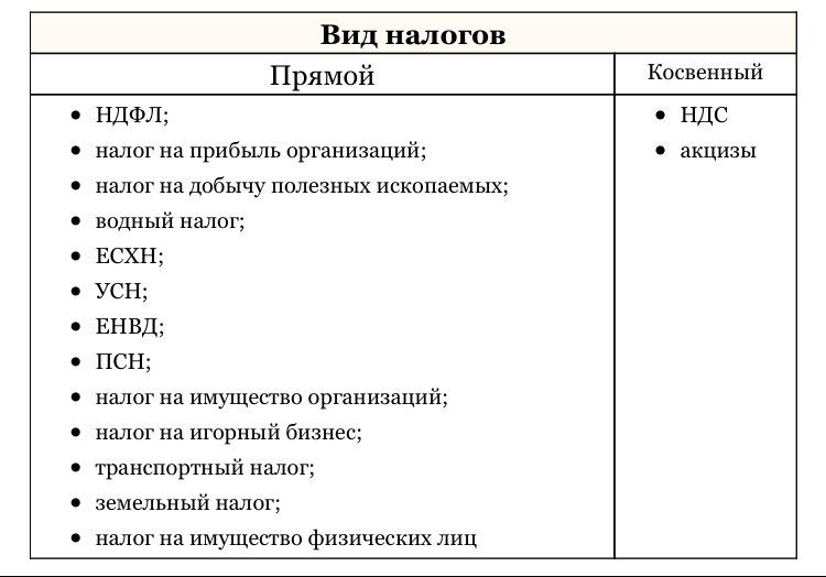 Как заполнить декларацию налог на имущество по кадастровой стоимости