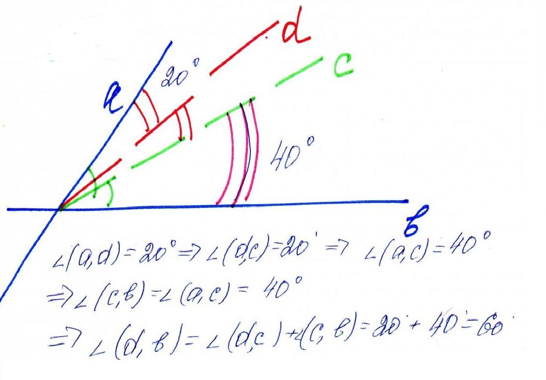 Как решить задачу луч с биссектриса угла видео как решать задачи