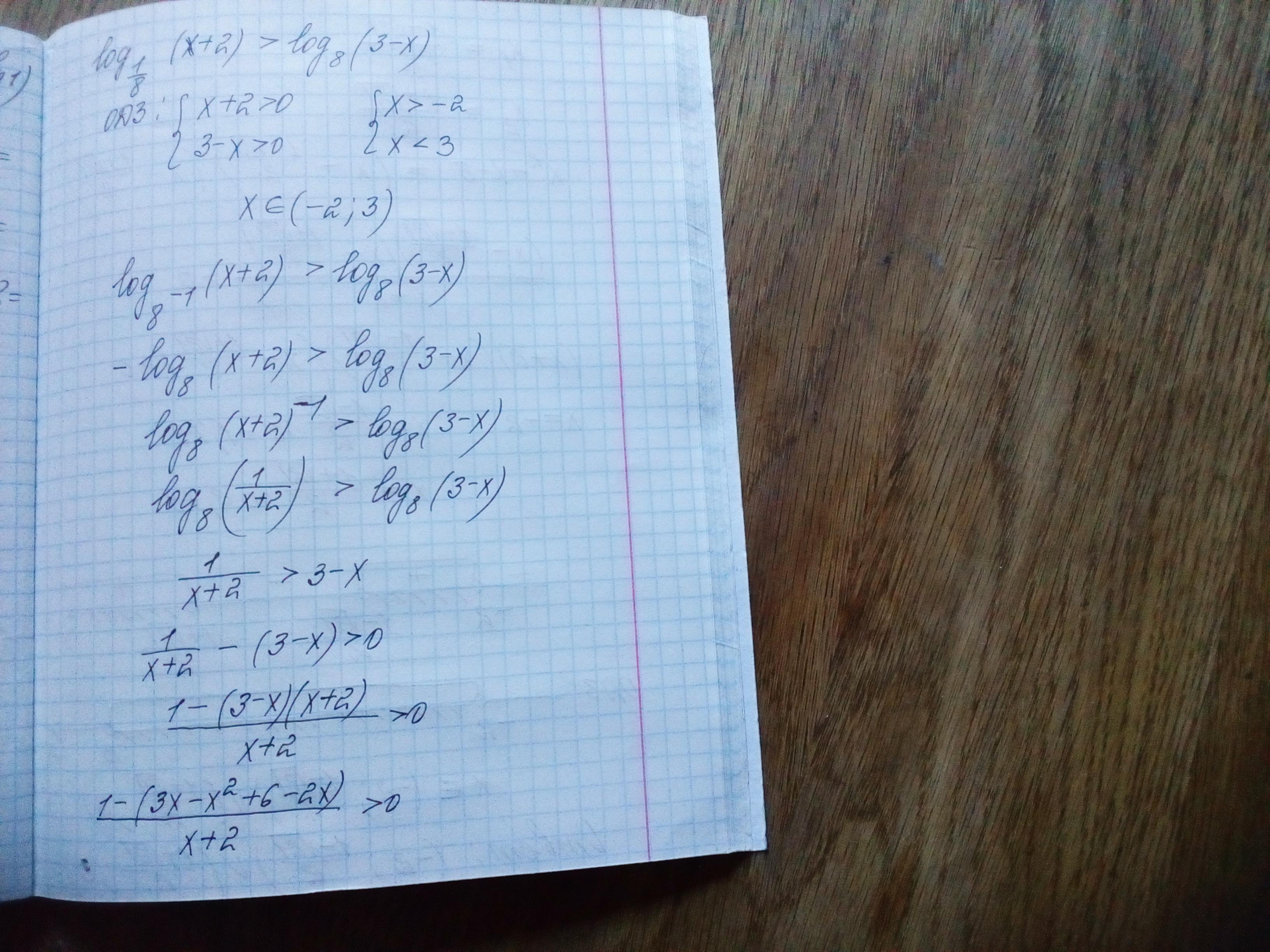 Log1/8(х+2)>log8(3- х)
