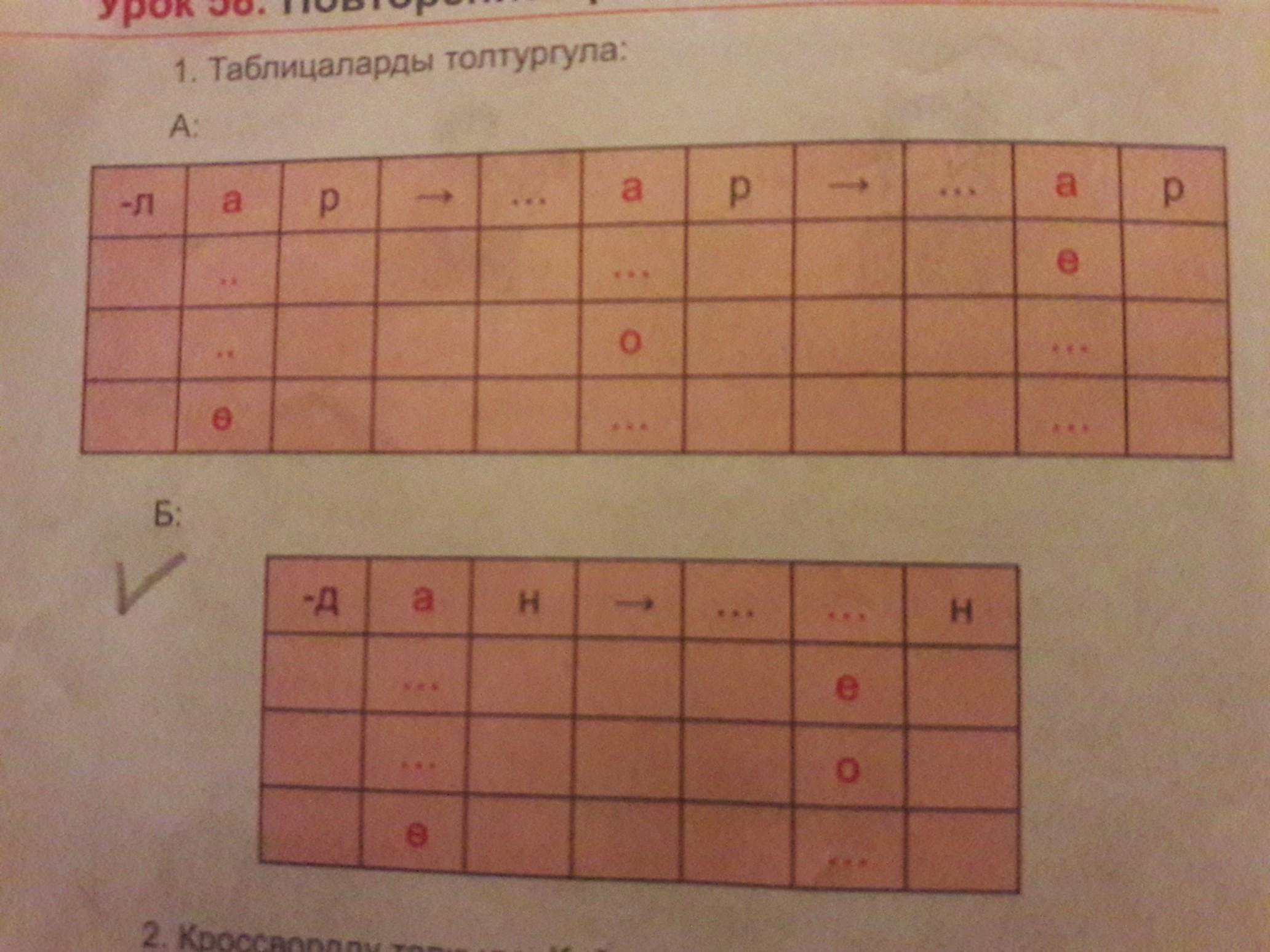 Таблицани толтургула кыргыз тили 2 класс срочно