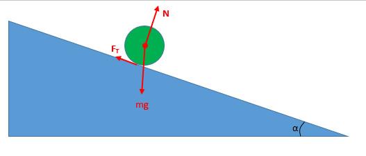 шар на наклонной плоскости картинки примере хочу