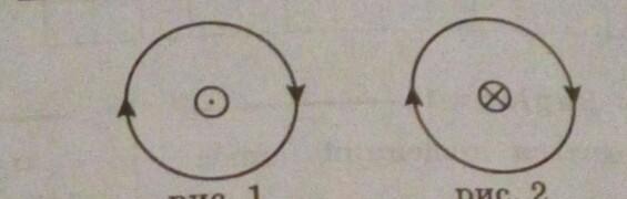 На каком из рисунков правильно указано направление магнитных линий поля электрического токаА на рис 1Б на рис 2 В на 1 и 2.Г Неправильно на каждом рисункек