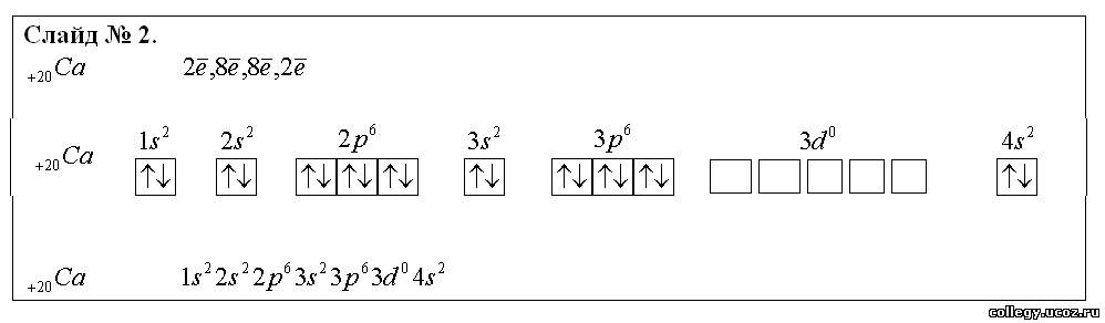 Схема строения иона кальция