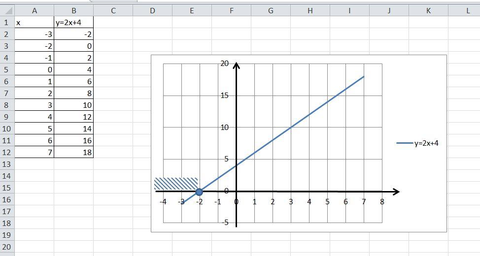 Найти точки пересечения графиков
