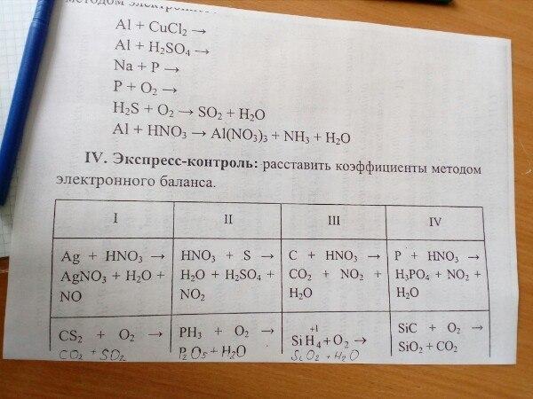 Решить задачу по химии hno3 примеры решение задач методом динамического программирования