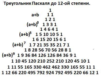 Сколько раз встретится одночлен а3 b7 в выражении