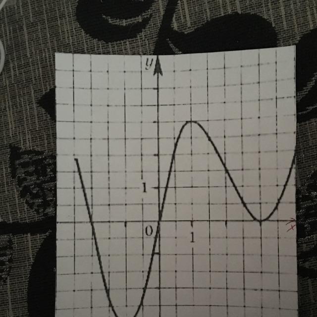 Помогите геометрия контрольная работа по теме Функции их  Загрузить png