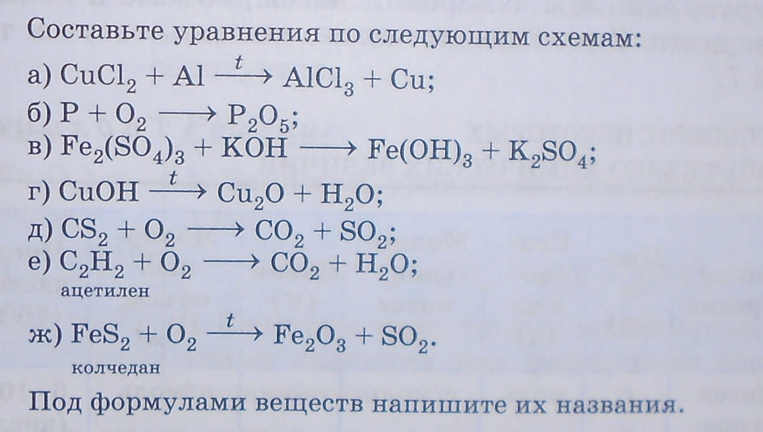 Как записать схему горнера