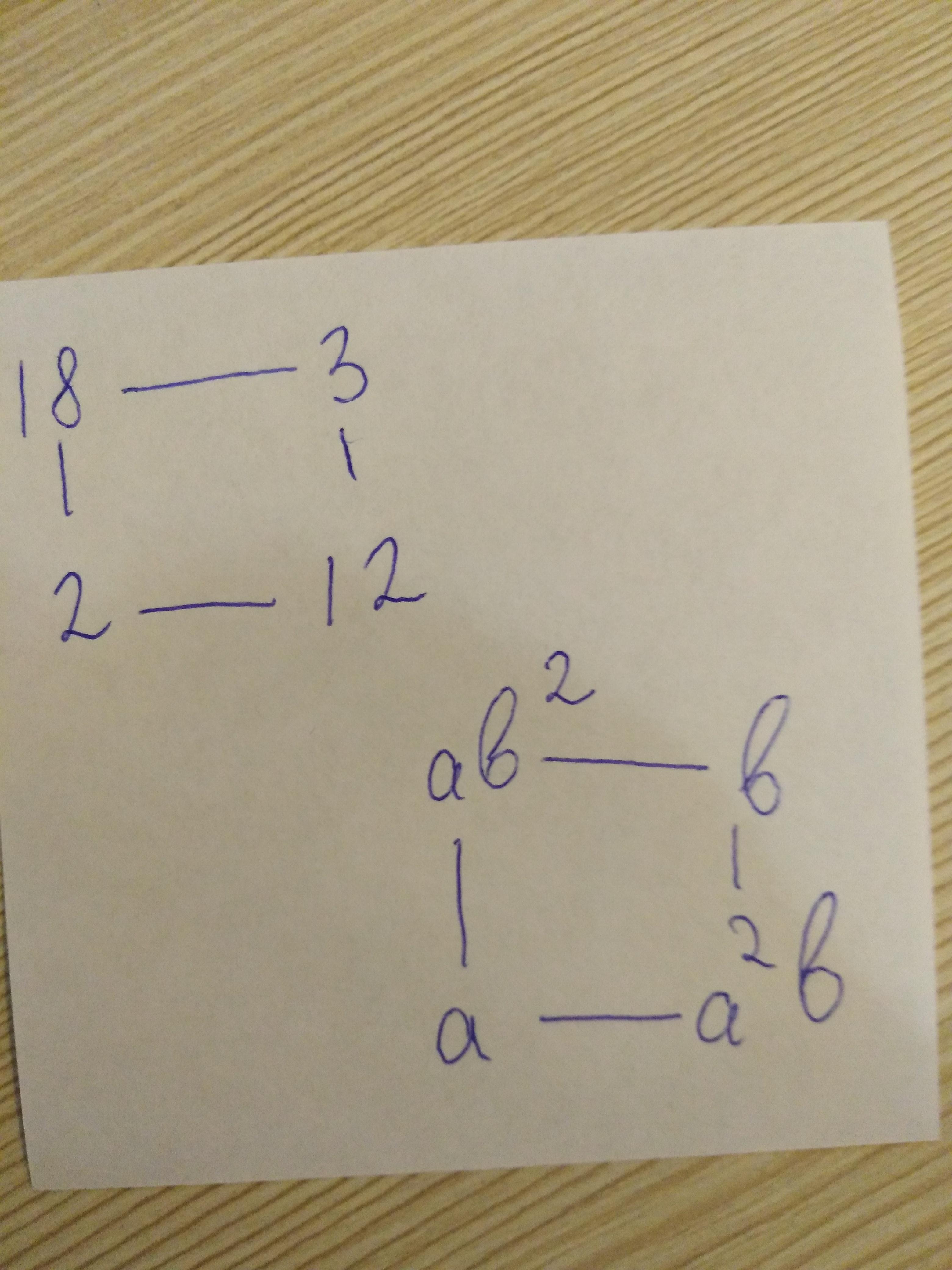 В вершинах квадрата расставлены натуральные числа.