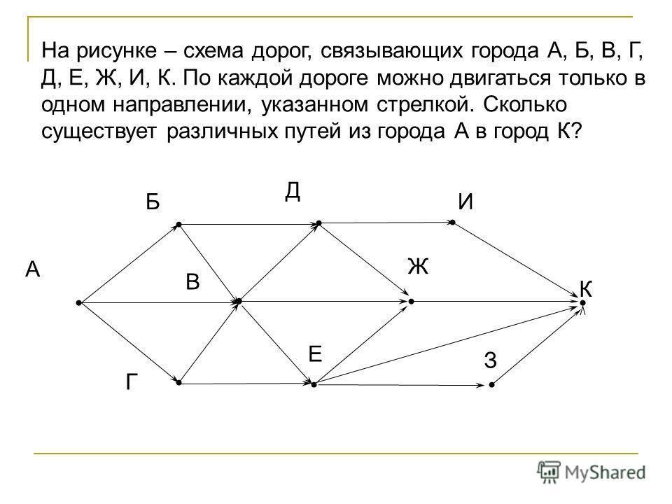 У исполнителя Вычислитель две команды, которым присвоена номера 1. Умножить на 3 2,Вычесть 2 Первая из них увеличивает число на экране в 3 раза, вторая уменьшает его на 2. Составьте программу получения из числа 13 числа 19, содержащую не более 5 команд. В ответе напишите только номера команд (Например 21212 Вычти 2 Умножь на 3 Вычти 2 Умножь на 3 Вычти 2 которая преобразует число 7 в 37) Если таких программ более одной, то запишите одну из них