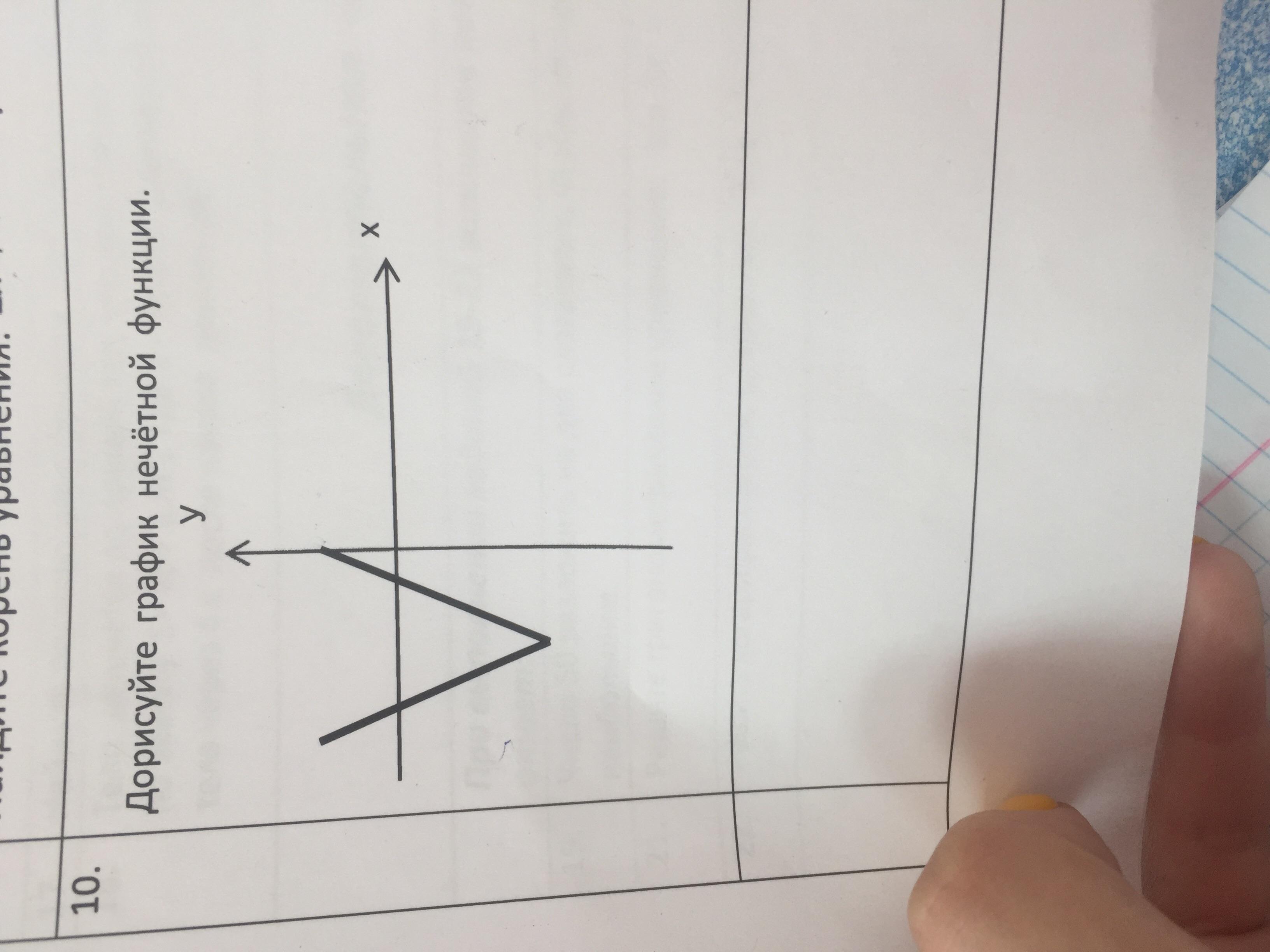 Помогите пожалуйста дорисовать график