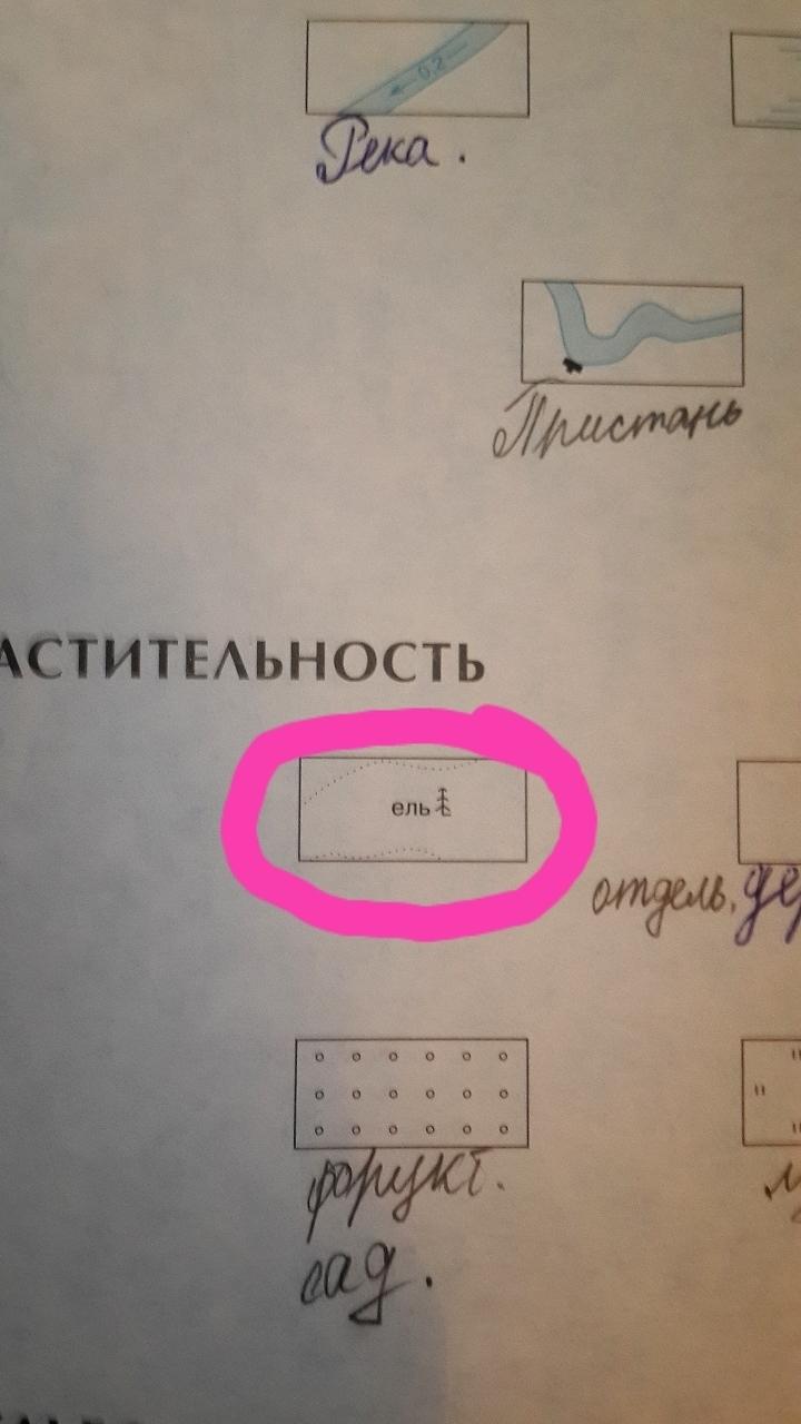 Что означает этот условный знак на плане местности