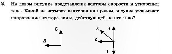 Какой из четырех векторов на правом рисунке