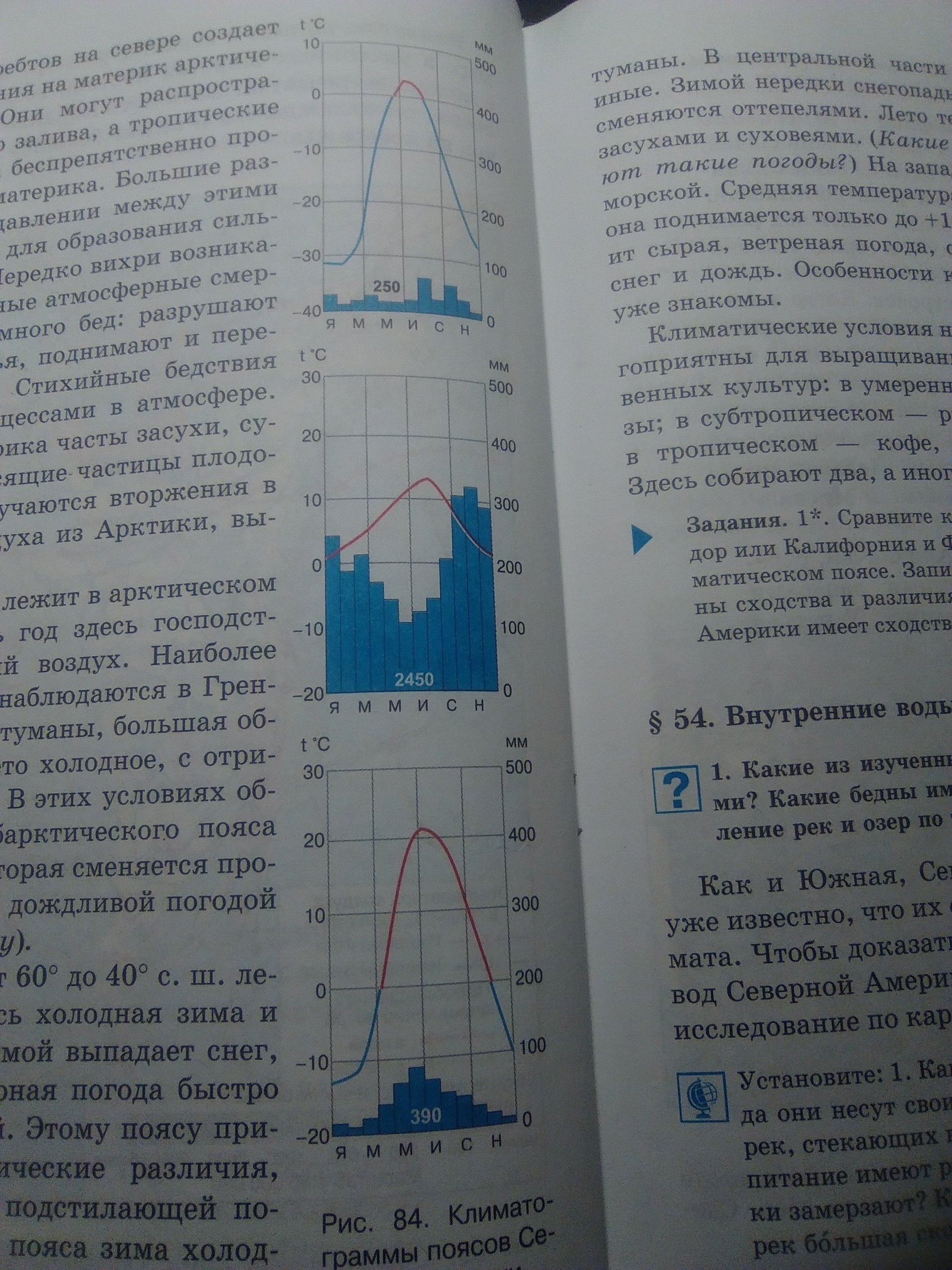 Гдз по географии 7 класс работа с климатическими диаграммами