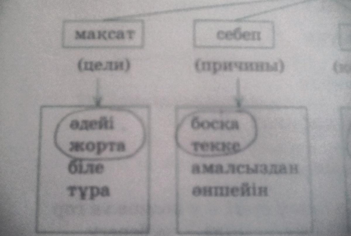 Ertug ' rul / воскресший эртугрул » Онлайн