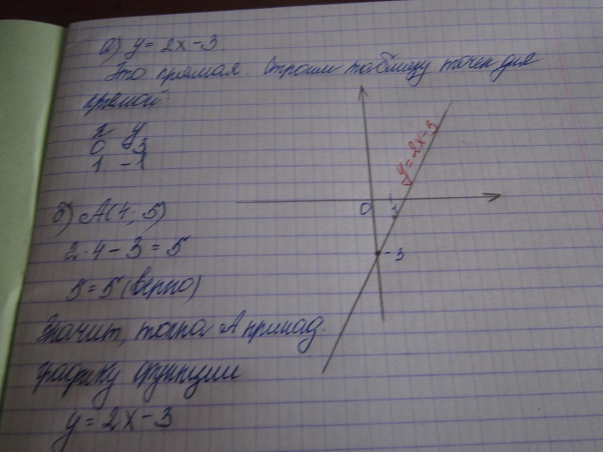 график 5 2x построить y функции