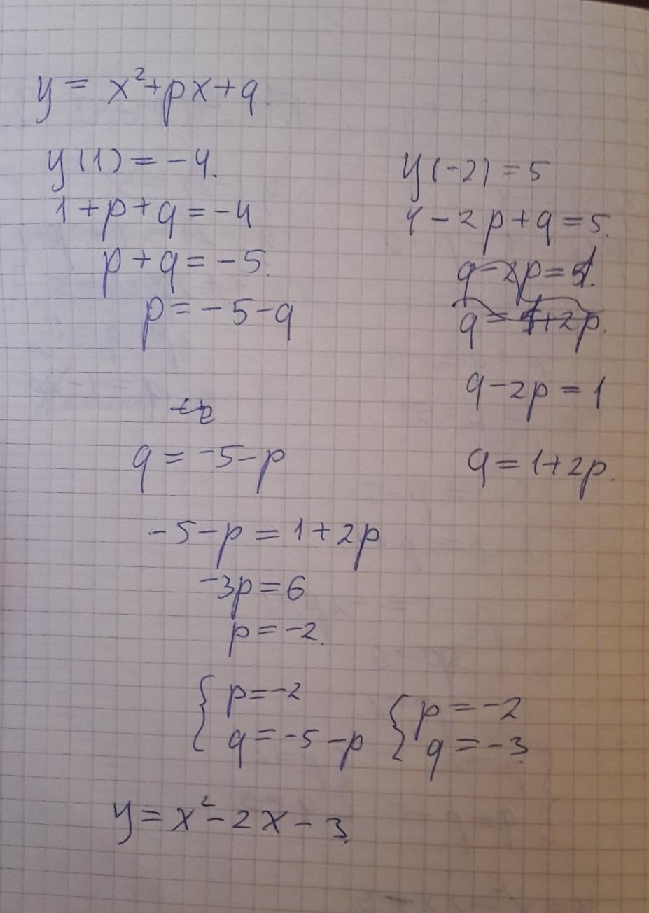 При каких значениях p и q график функции y=x2+px+q