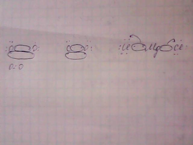 Схемы образования mgcl2