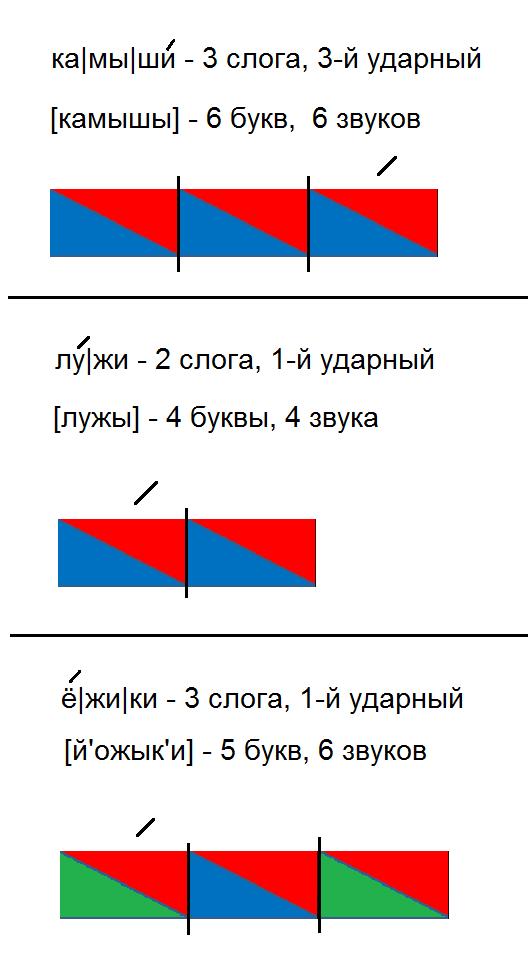Звуковая схема образец