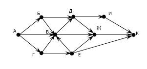 На рисунке – схема дорог, связывающих города А, Б,