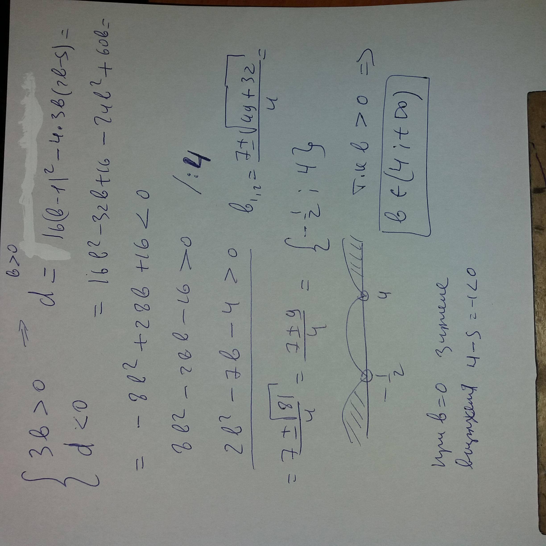 Прияких значеннях параметра b нерівність 3bx^2 -