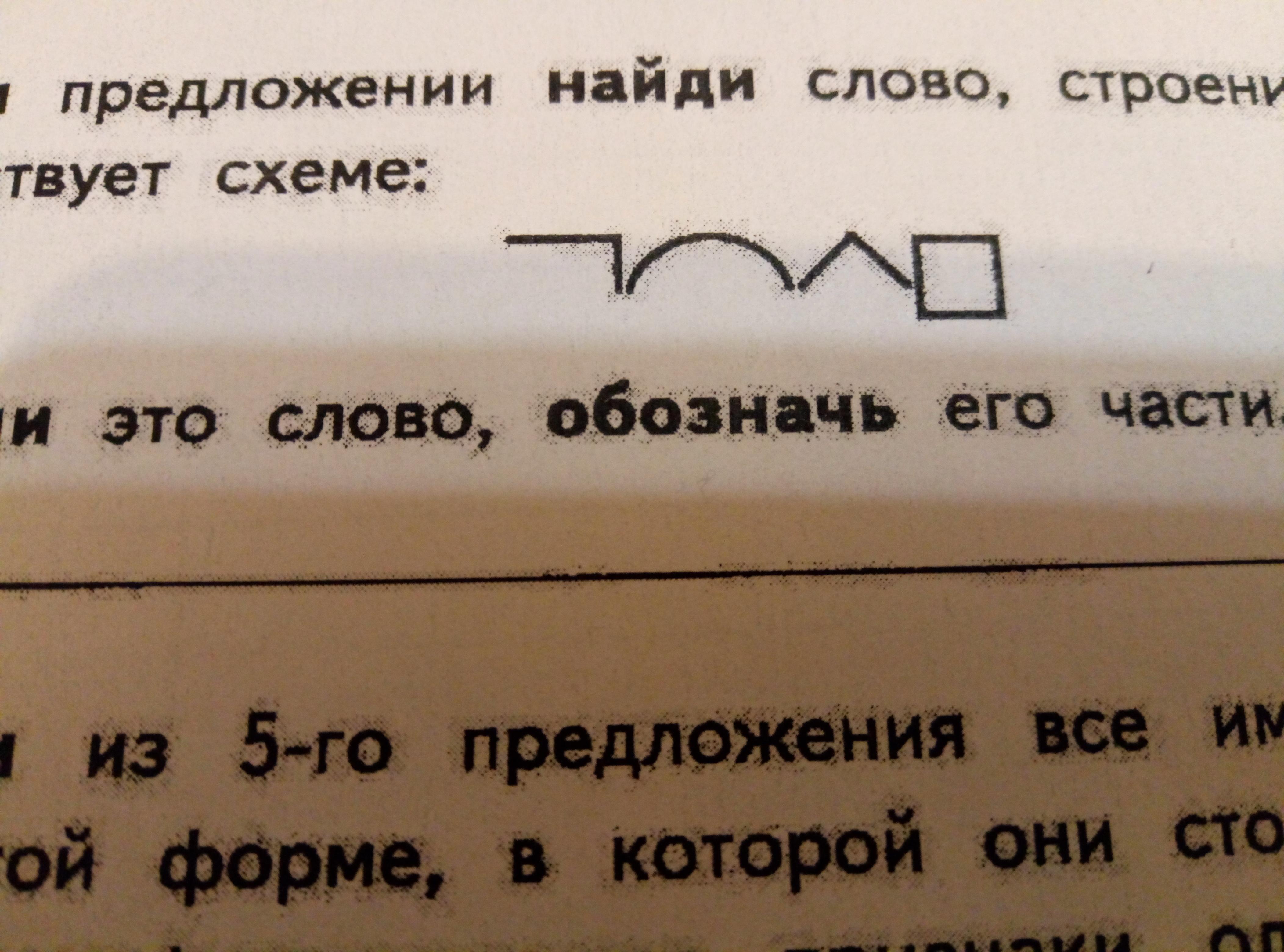 Какое слово соответствует схеме приставка корень суффикс
