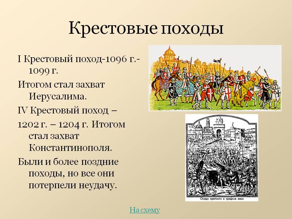 Таблица по истории 6 класс крестовые походы ответы списать