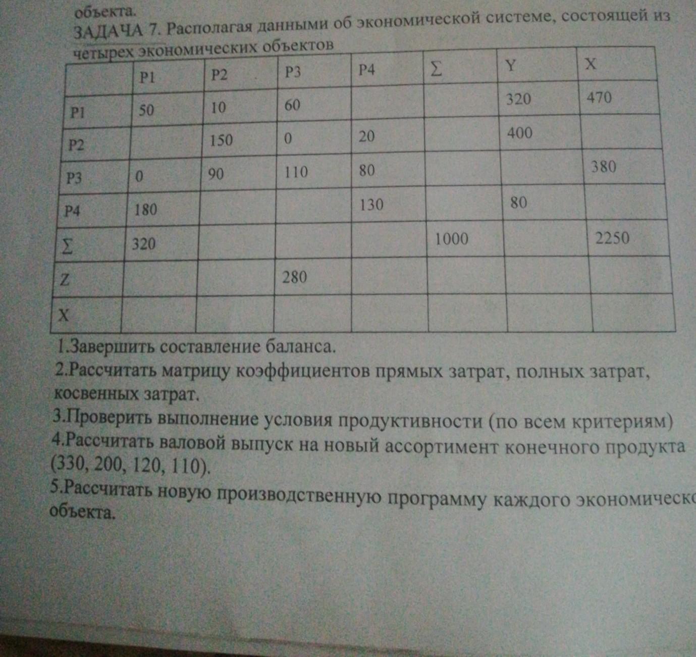 Модель Леонтьева выпуск затраты