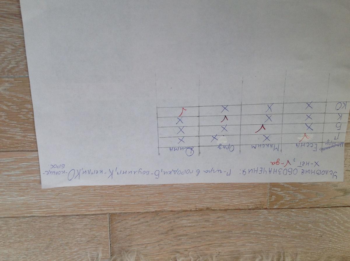 Как решить задачу про кегли как решить задачу в паскале abc